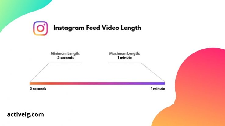 How long can Instagram videos be?